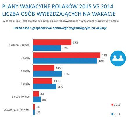 pws-2015-07c-30